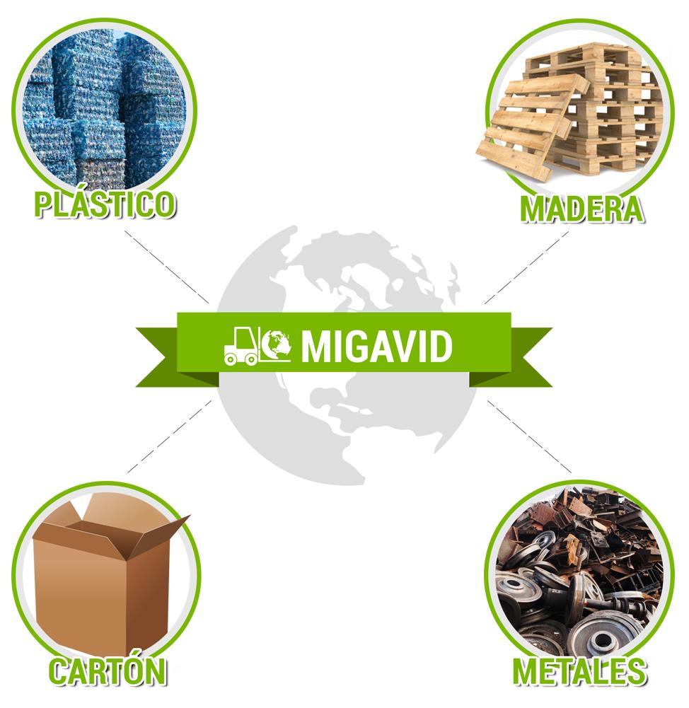 Cartón, basura general, madera, metales, plástico